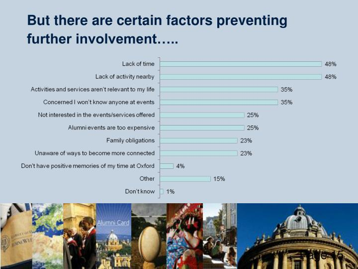 But there are certain factors preventing further involvement…..