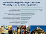 respondents suggested ways in which the university could increase engagement