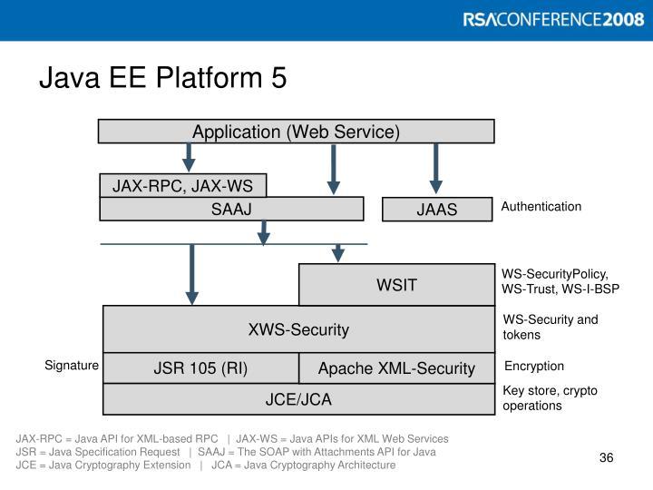 Java EE Platform 5
