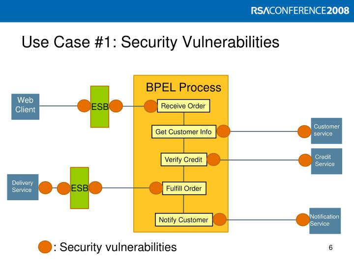 Use Case #1: Security Vulnerabilities
