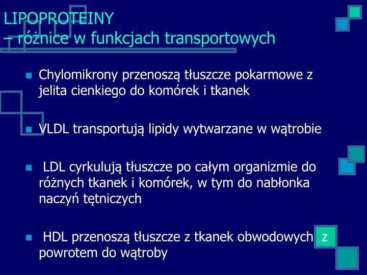 LIPOPROTEINY