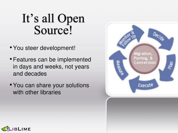 Its all Open Source!