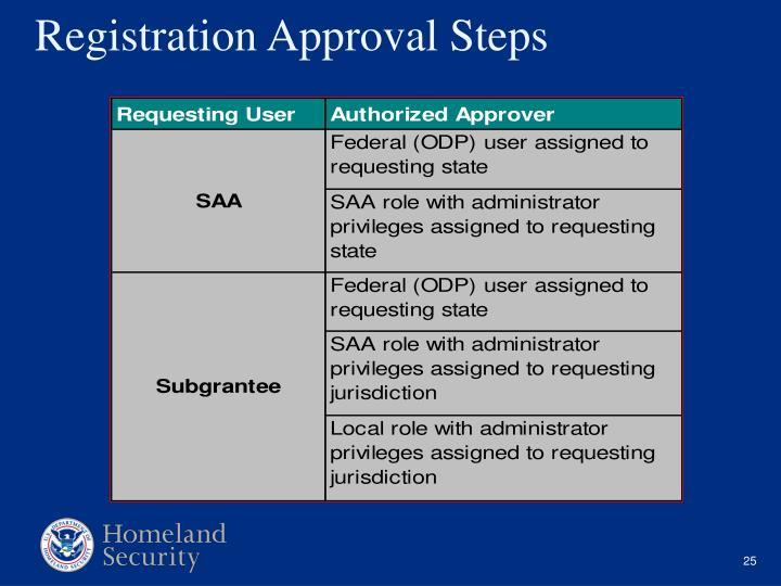 Registration Approval Steps