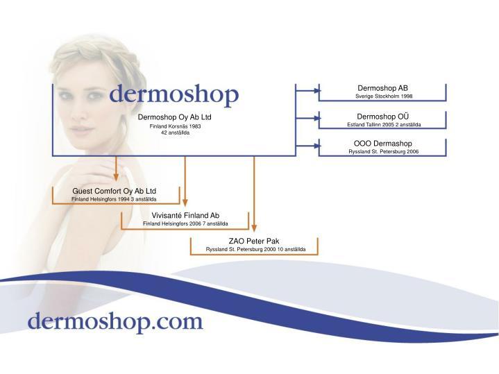 Dermoshop AB