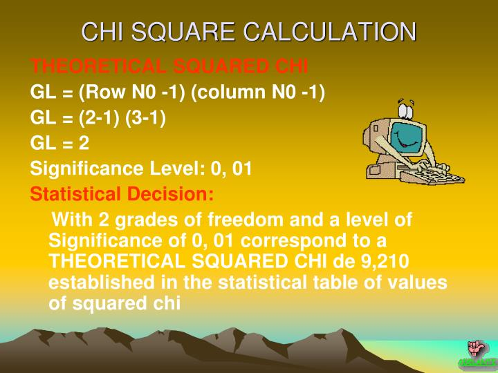 CHI SQUARE CALCULATION