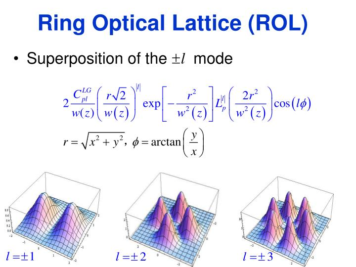 Ring Optical Lattice (ROL)