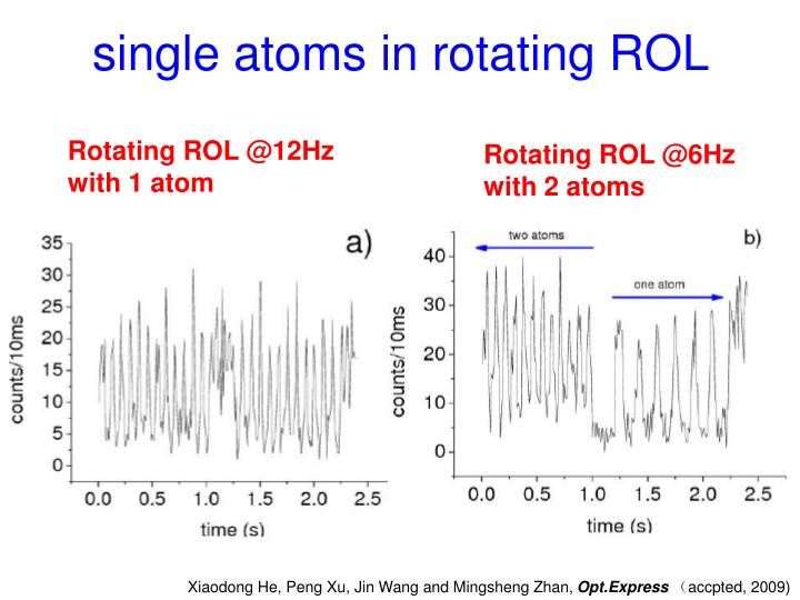 single atoms in rotating ROL