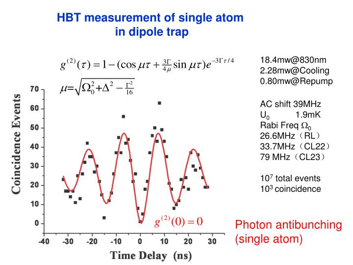 HBT measurement of single atom