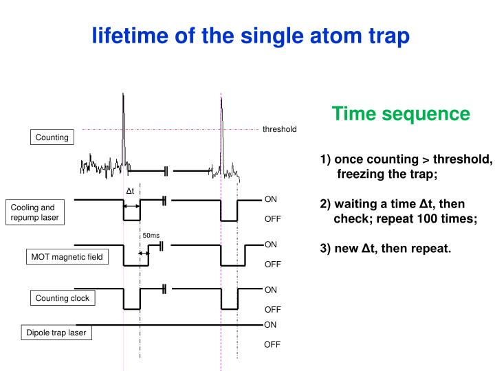 lifetime of the single atom trap