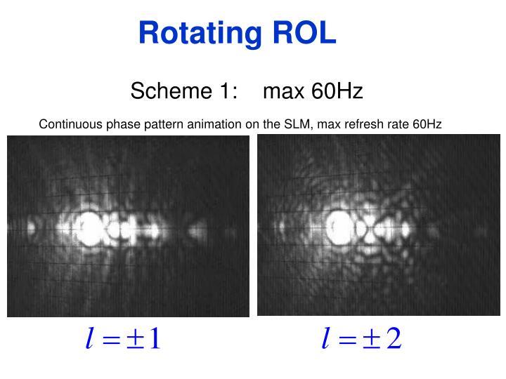 Rotating ROL