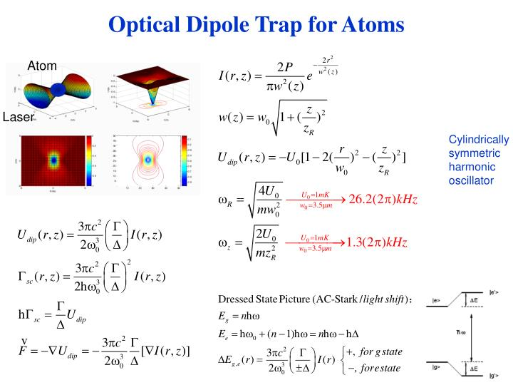 Optical Dipole Trap for Atoms