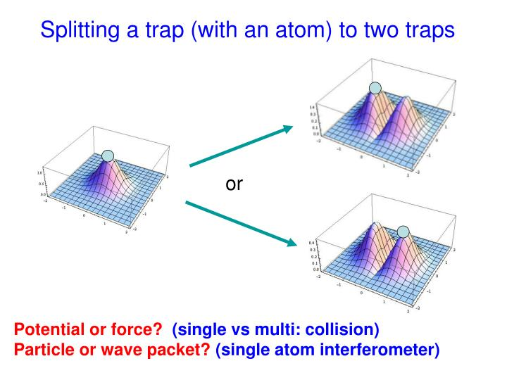 Splitting a trap (with an atom) to two traps