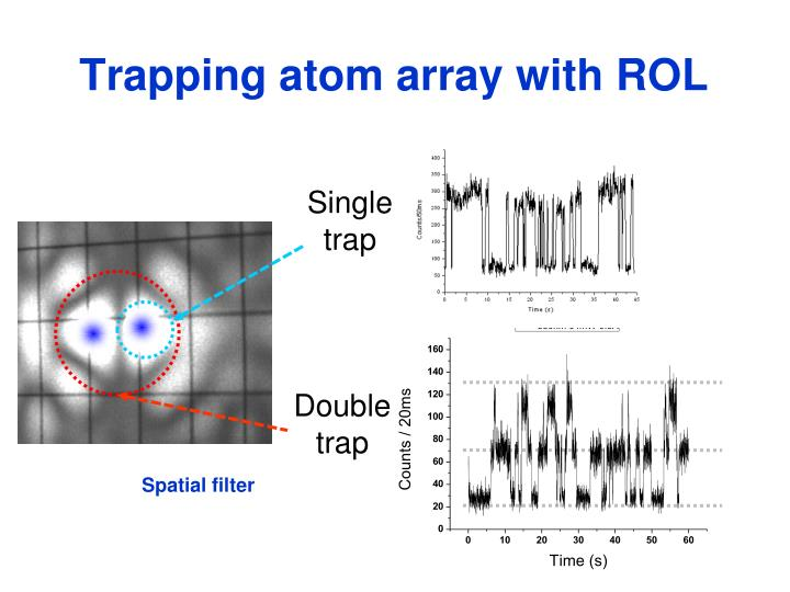 Trapping atom array with ROL