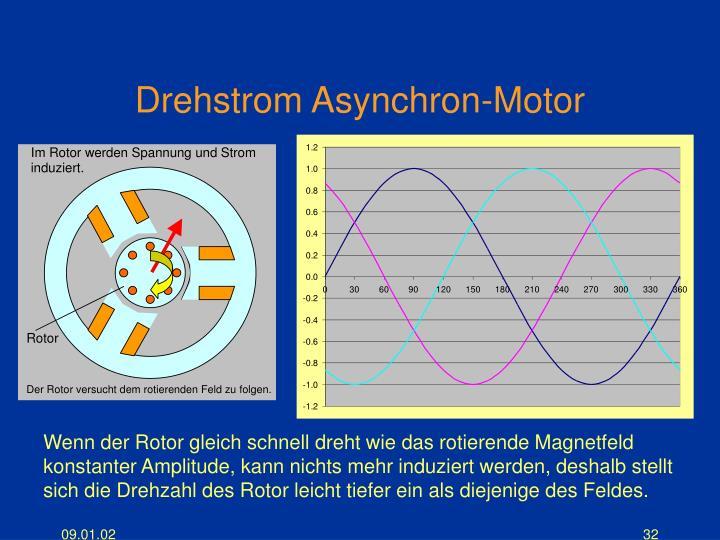 Drehstrom Asynchron-Motor