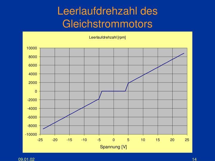 Leerlaufdrehzahl des Gleichstrommotors