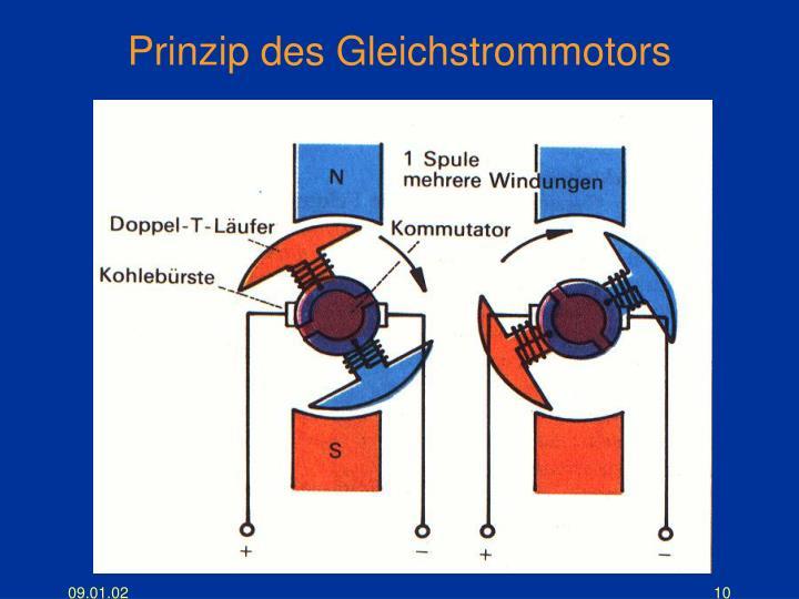 Prinzip des Gleichstrommotors