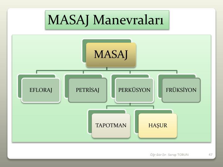 MASAJ Manevraları
