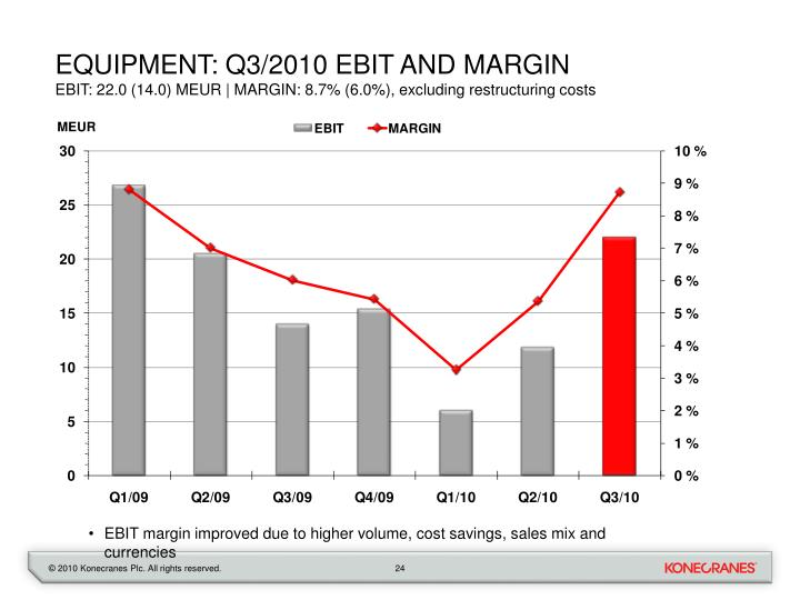 Equipment: Q3/2010 ebit and margin