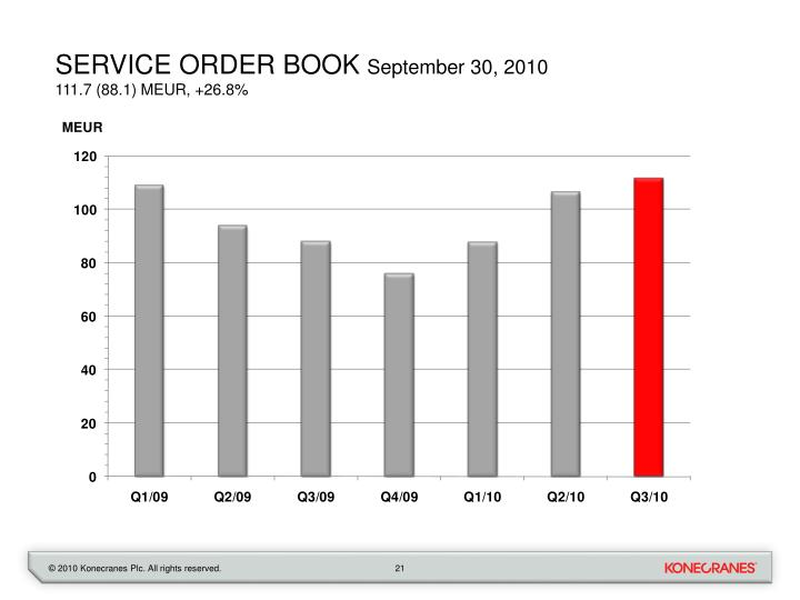 service order book