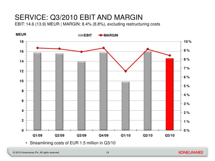 Service: Q3/2010 ebit and margin