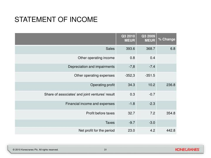 Statement of income