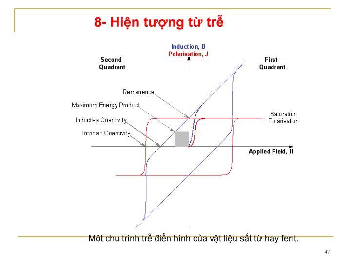 8- Hin tng t tr