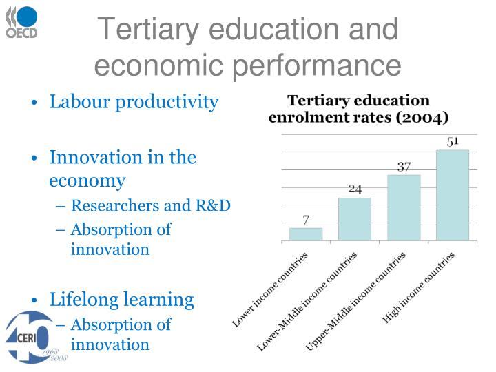 Tertiary education and economic performance