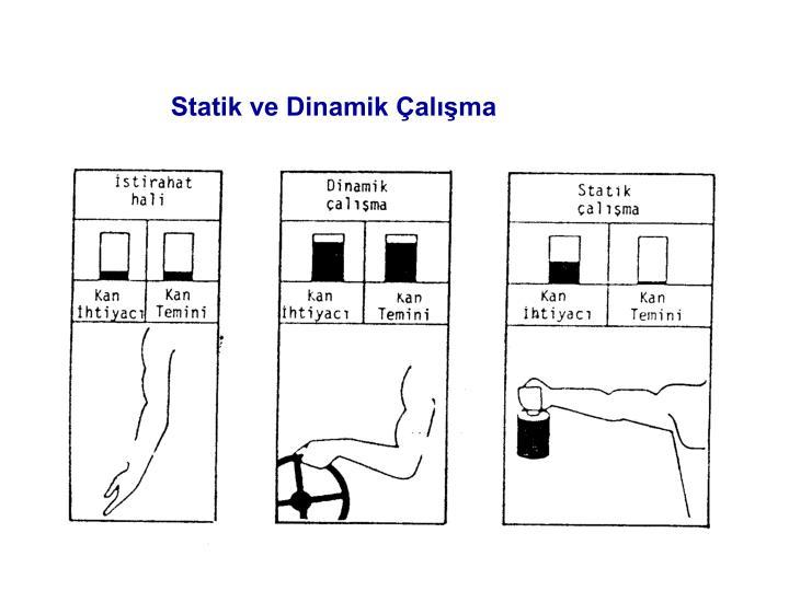 Statik ve Dinamik Çalışma