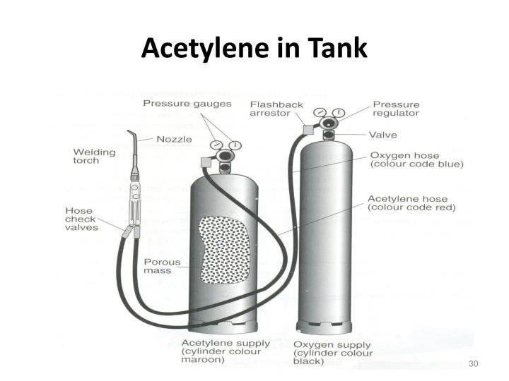 Acetylene in Tank