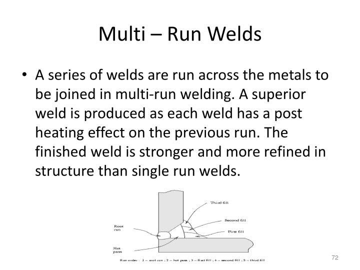 Multi – Run Welds