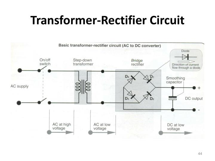 Transformer-Rectifier Circuit