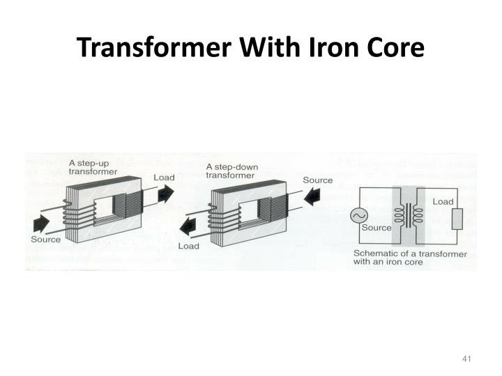 Transformer With Iron Core
