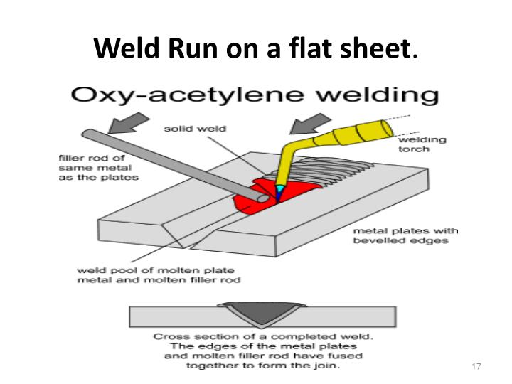 Weld Run on a flat sheet