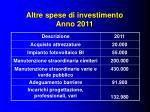 altre spese di investimento anno 2011