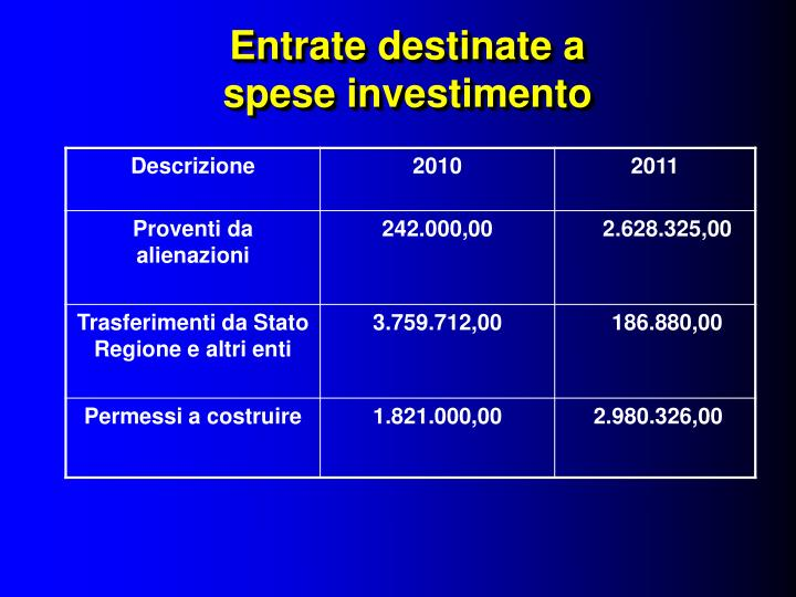 Entrate destinate a spese investimento