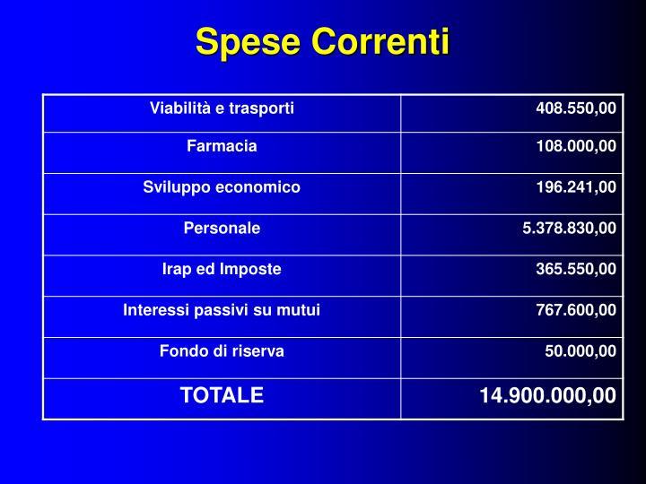 Spese Correnti