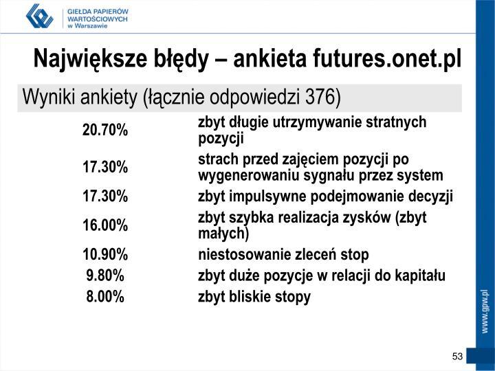 Największe błędy – ankieta futures.onet.pl