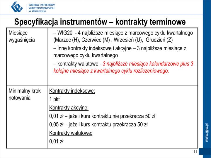 Specyfikacja instrumentów – kontrakty terminowe