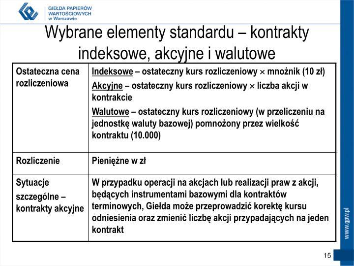 Wybrane elementy standardu – kontrakty indeksowe, akcyjne i walutowe