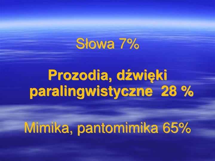 Słowa 7%