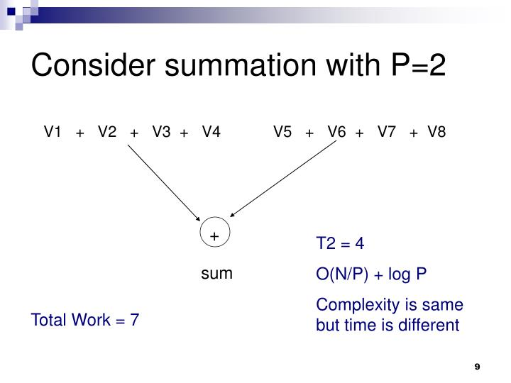Consider summation with P=2
