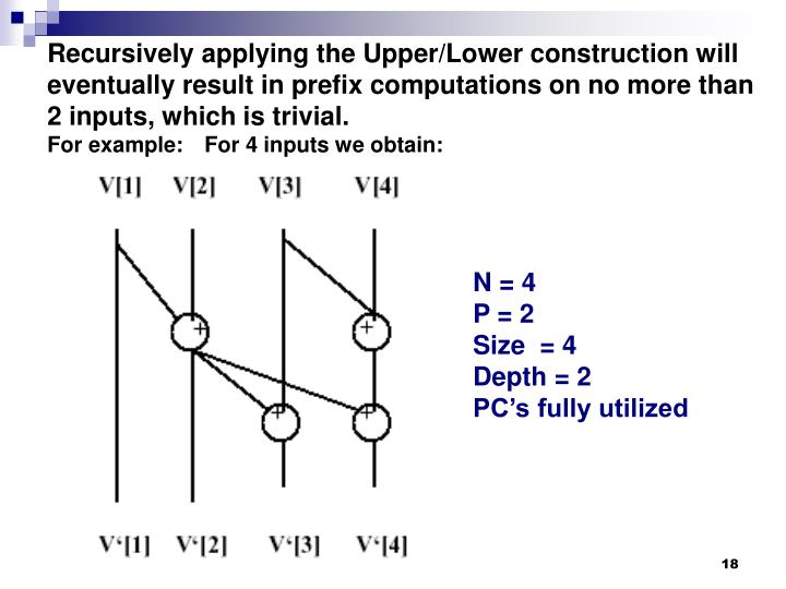 Recursively applying the Upper/Lower construction will eventually result in prefix computations on no more than 2 inputs, which is trivial.