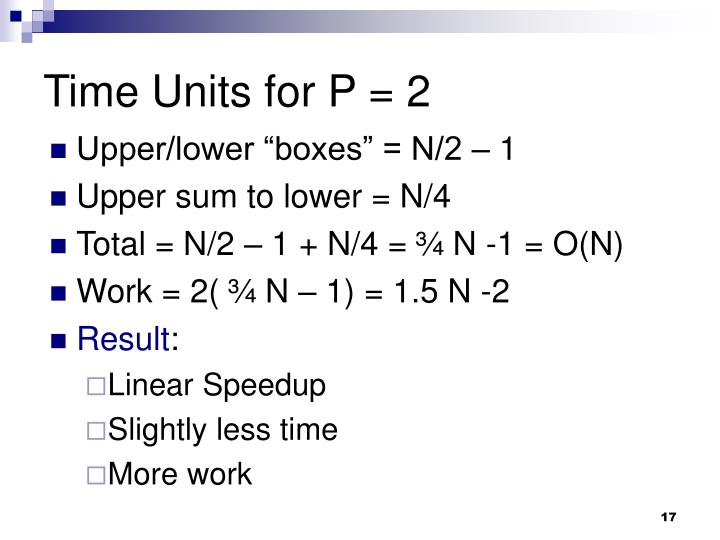 Time Units for P = 2