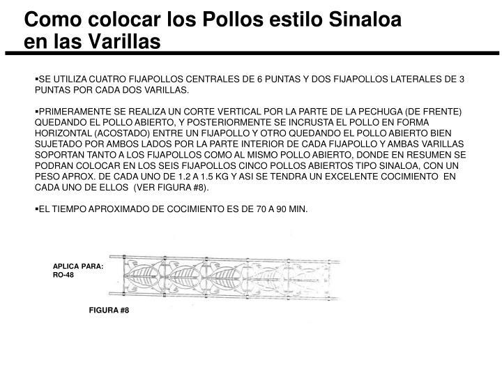 Como colocar los Pollos estilo Sinaloa