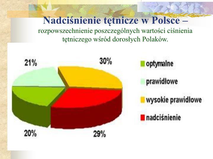 Nadciśnienie tętnicze w Polsce –