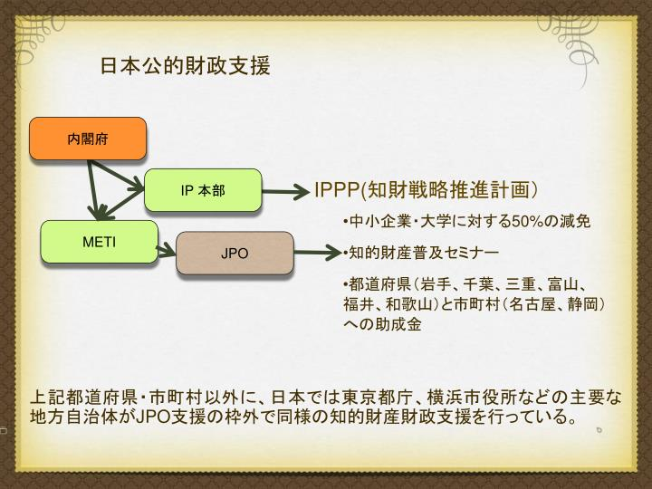 日本公的財政支援