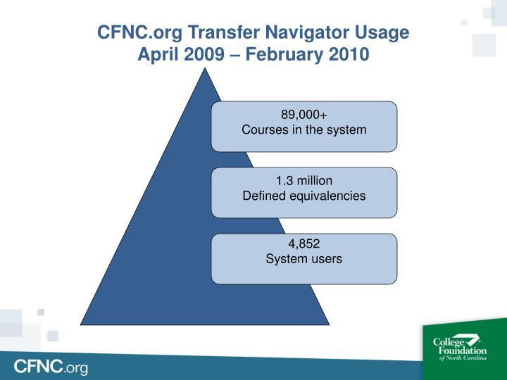 CFNC.org Transfer Navigator Usage