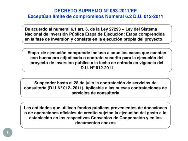 DECRETO SUPREMO Nº 053-2011/EF