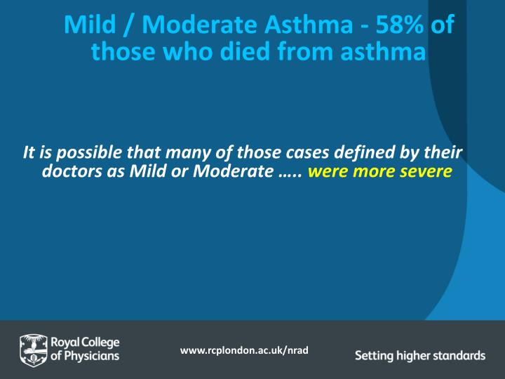 Mild / Moderate Asthma - 58% of those who died from asthma