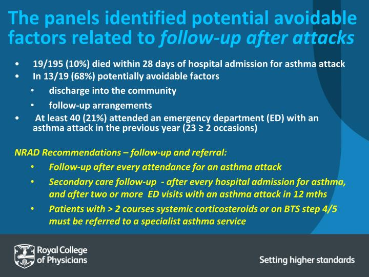The panels identified potential avoidable factors related to